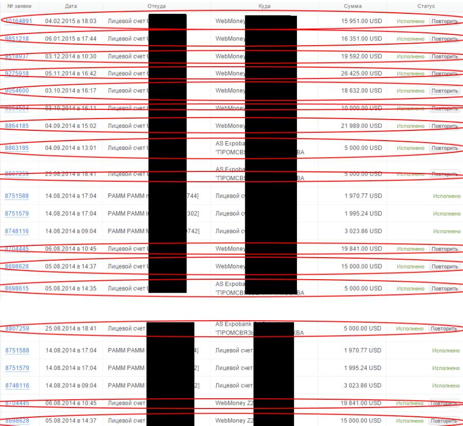 Пример сколько можно заработать на Форекс