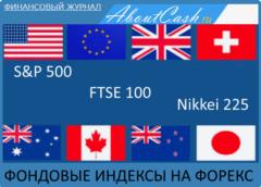 Фондовые индексы на Форекс