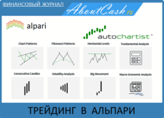 Трейдинг в Альпари - сервис Autochartist