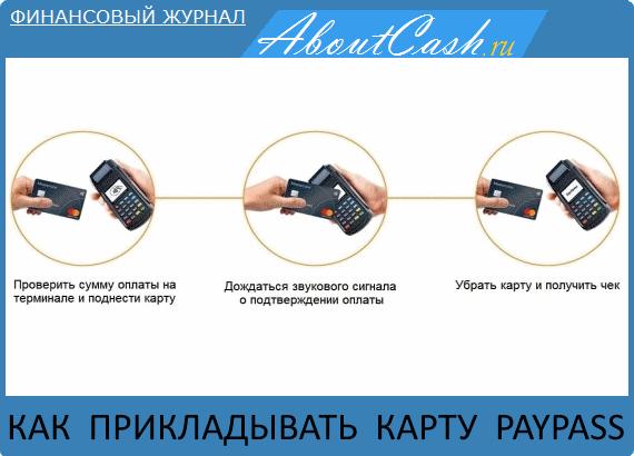 paypass официальный сайт
