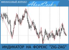 Описание индикатора ZigZag: Форекс стратегии на Зигзаге