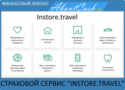 Сервис Instore.travel - оформление страховки в Instore Travel