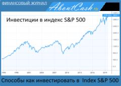 Index S&P 500 — принцип инвестирования в индекс и график S P 500
